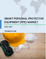 Smart Personal Protective Equipment Market by End-user and Geography - Forecast and Analysis 2020-2024