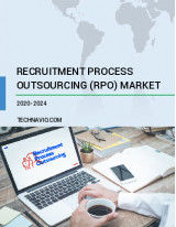 Recruitment Process Outsourcing Market in APAC by End-user and Service - Forecast and Analysis 2020-2024