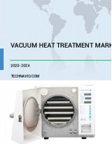Vacuum Heat Treatment Market by End-user and Geography - Forecast and Analysis 2020-2024