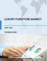 Luxury Furniture Market in Middle East by Application and Geography - Forecast and Analysis 2020-2024