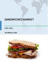 Sandwiches Market by Product, Filling, and Geography - Forecast and Analysis 2020-2024
