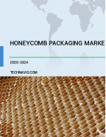 Honeycomb Packaging Market by Type, Material, and Geography - Forecast and Analysis 2020-2024