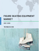 Figure Skating Equipment Market by Distribution Channel and Geography - Forecast and Analysis 2021-2025