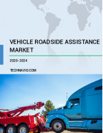 Vehicle Roadside Assistance Market by Type and Geography - Forecast and Analysis 2020-2024