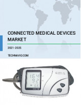 Connected Medical Devices Market by Product and Geography - Forecast and Analysis 2021-2025
