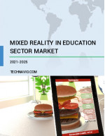 Mixed Reality in Education Sector Market by Product, End-user, and Geography - Forecast and Analysis 2021-2025