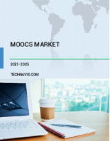 MOOCs Market by Type, Subjects, and Geography - Forecast and Analysis 2021-2025