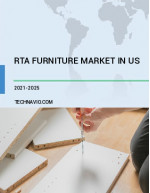 RTA Furniture Market in US by Product and Distribution Channel - Forecast and Analysis 2021-2025