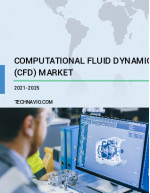 Computational Fluid Dynamics Market by End-user and Geography - Forecast and Analysis 2021-2025