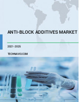 Anti-block Additives Market by Product, Geography, Material, and Application - Forecast and Analysis 2021-2025
