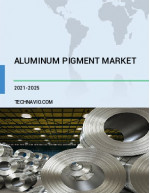 Aluminum Pigment Market by Application and Geography - Forecast and Analysis 2021-2025