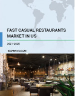 Fast Casual Restaurants Market in US by Product - Forecast and Analysis 2021-2025