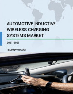 Automotive Inductive Wireless Charging Systems Market by Application and Geography - Forecast and Analysis 2021-2025