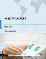 4K2K TV Market by Display Size and Geography - Forecast and Analysis 2021-2025