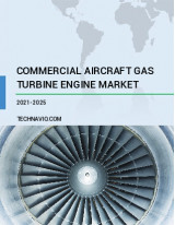 Commercial Aircraft Gas Turbine Engine Market by Technology, Type, and Geography - Forecast and Analysis 2021-2025