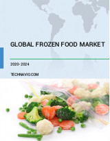 Frozen Food Market by Product and Geography - Forecast and Analysis 2020-2024