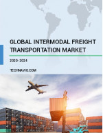 Intermodal Freight Transportation Market by Product and Geography  Forecast and Analysis 2021-2025