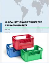 Returnable Transport Packaging Market 2019-2023