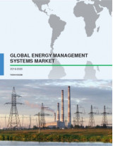Global Energy Management Systems Market 2016-2020