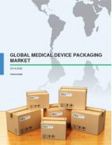 Global Medical Device Packaging Market 2016-2020