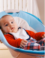 Automatic Baby Swing Market by Product, Distribution Channel, and Geography  Forecast and Analysis 2021-2025